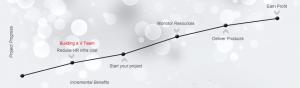 Banner_Graph