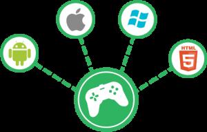 game-development